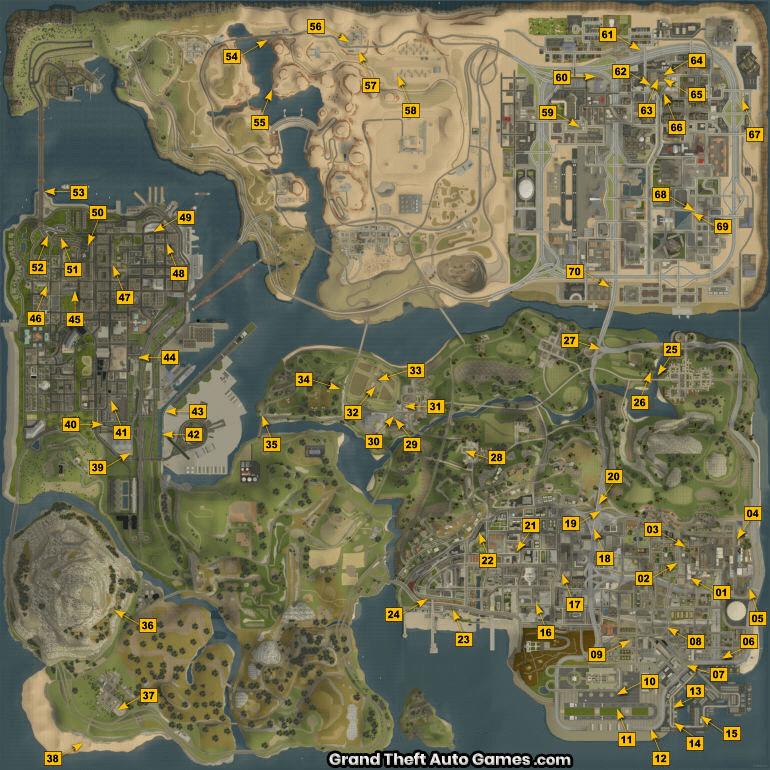 Unique jump Map